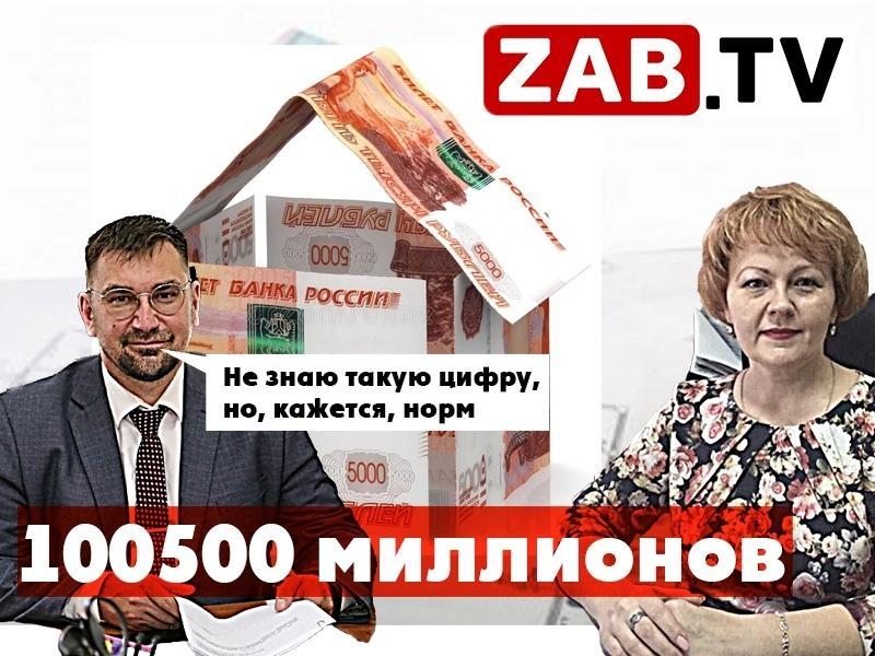 Департамент о кадастре: «Мы анализировали объявления» — ZAB.TV
