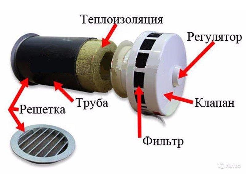 клапан кв 125